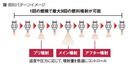 CX-5_injector_blog.jpg