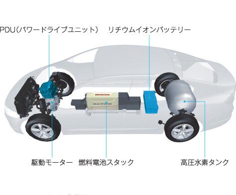 Honda_FCV_old.jpg
