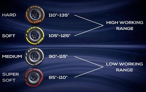 Pirelli_range.jpg