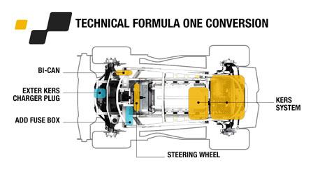 images\Renault_46920_global_en.jpg