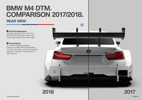 DTM_BMW_2018_REAR.jpg