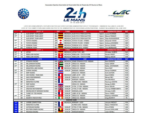 LeMans2014_list1.jpg