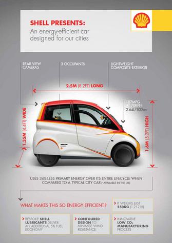 ShellConceptCar_infographic.jpg