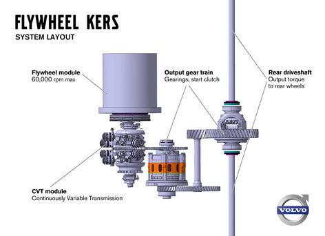 Volvo_2011_system.jpg