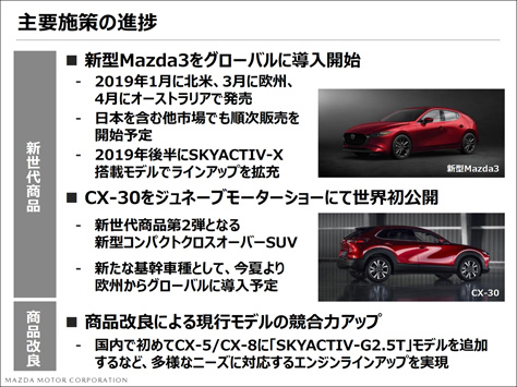 2019_Mazda_Plan_1.jpg