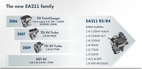 EA211_1.jpg