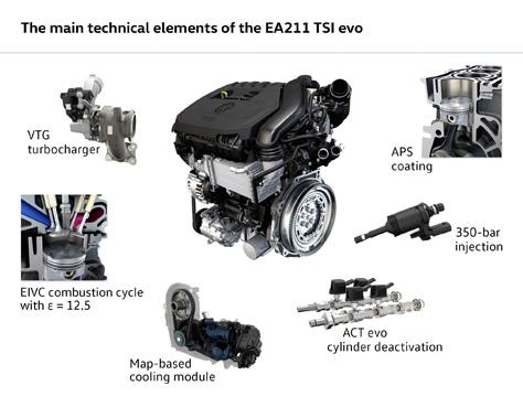 EA211_evo3.jpg