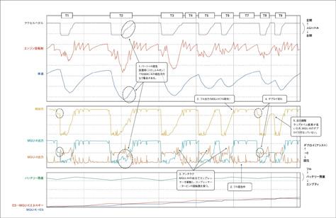 MST2016-2017_P018_graph.jpg