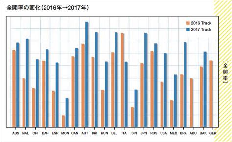 MST2017-2018_P019_graph.jpg