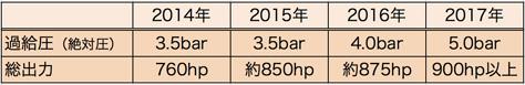 RSF1_TABLE.jpg