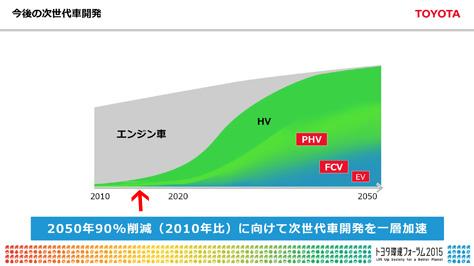 Toyota_2050.jpg
