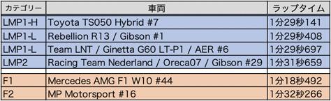 WEC_F1_table_1.jpg