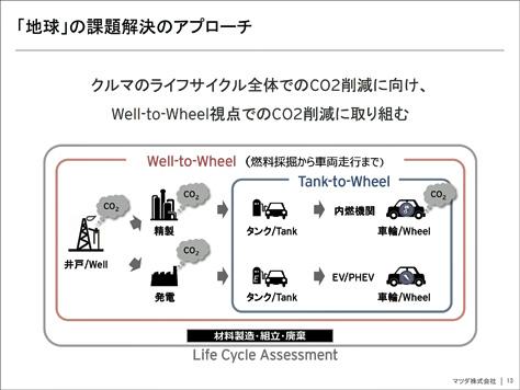 Well_to_Wheel.jpg