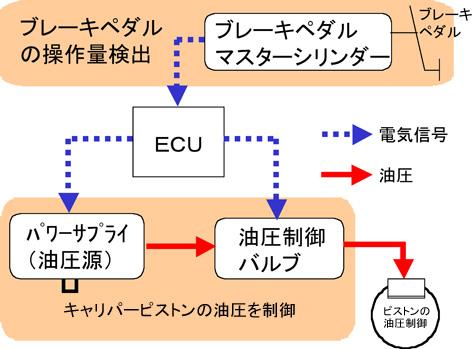 bbw_system_small.jpg