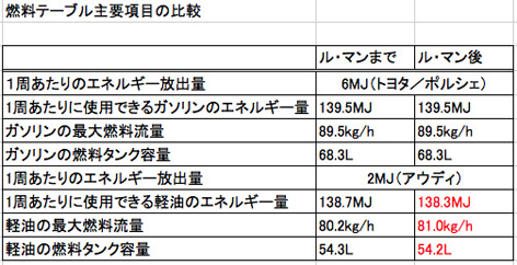 fuel_table.jpg