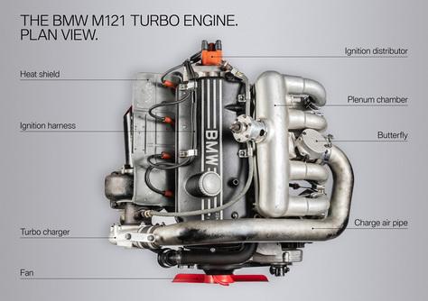 BMW_M121_Plan.jpg