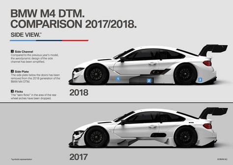 DTM_BMW_2018_SIDE.jpg