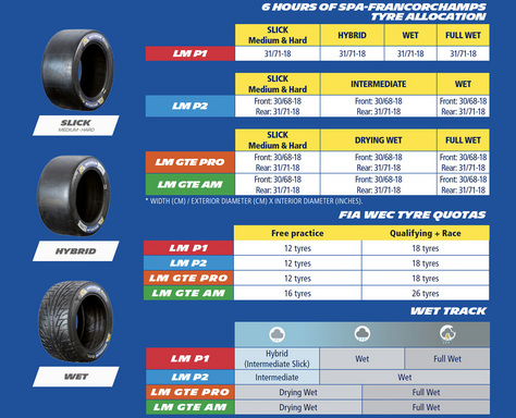 Michelin_WEC_Spa_1.jpg