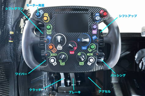 TS050_2018_Cockpit_2.jpg