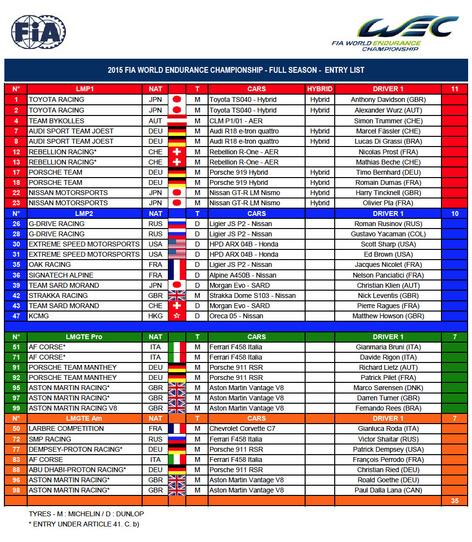 WEC_Entry_List_2015.jpg