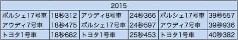wec_fuji_2015_sector.jpg